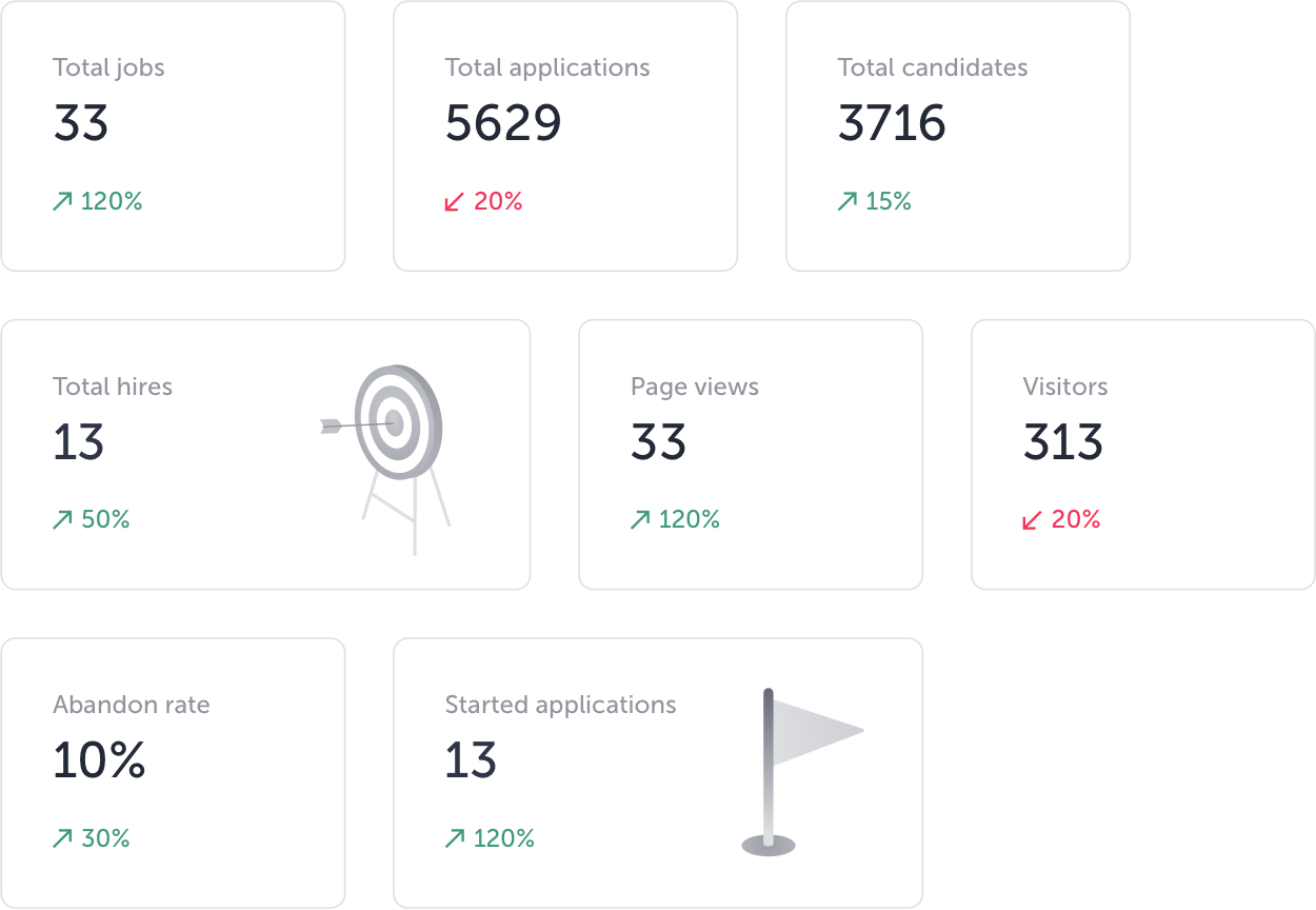 TalentLyft analytics